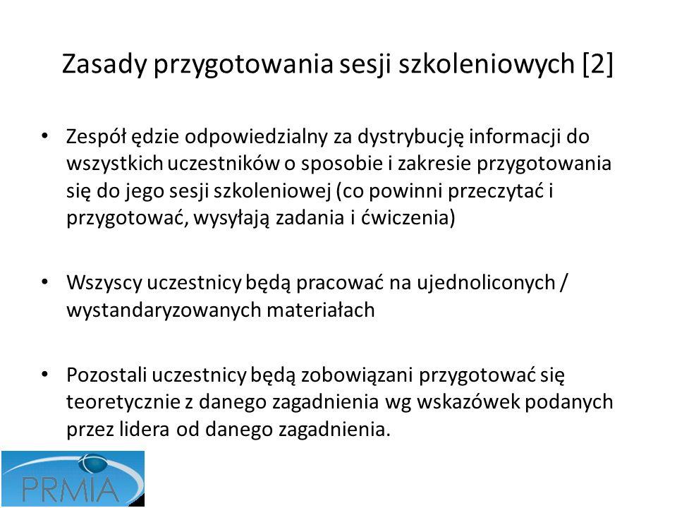 Zasady przygotowania sesji szkoleniowych [2]